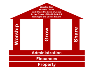 Church Structure